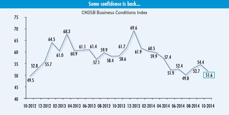 CKGSB201412-Chart001-for-web
