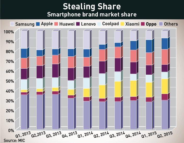 Stealing Share