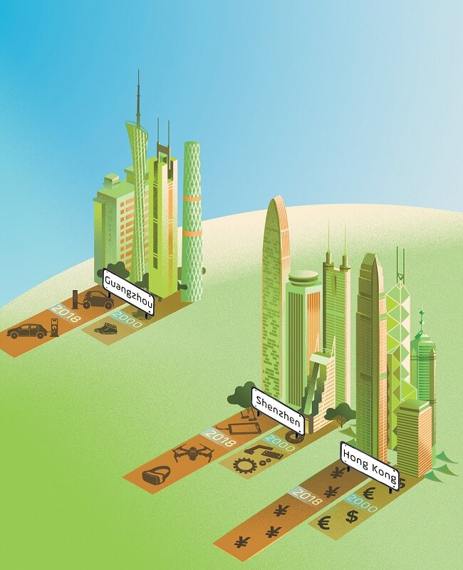 The three main cities in the Pearl River Delta are competing with each other to innovate