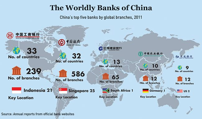 China's top bank global expansion. (Click to Enlarge)